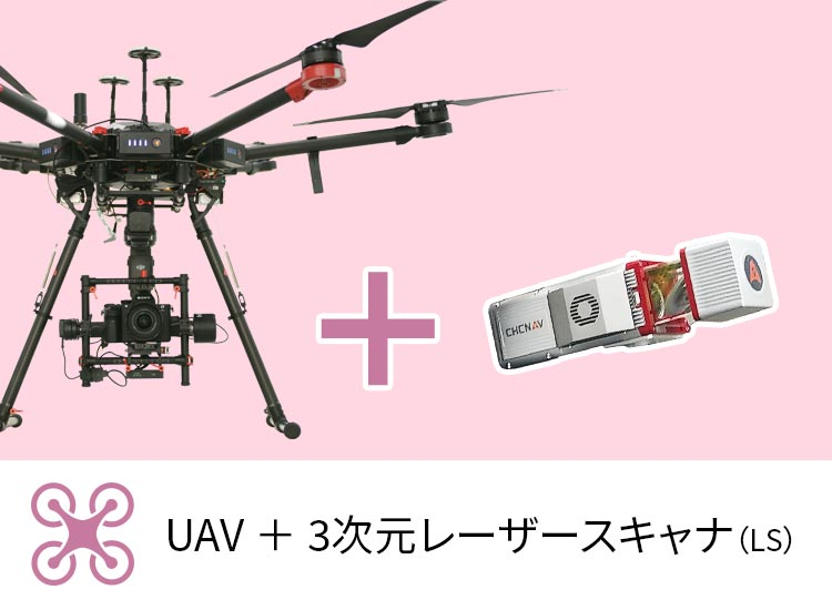 UAV+3次元レーザースキャナ(LS)